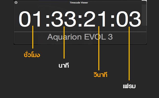 Banku | Time Code